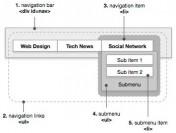 Navigational Design for Mega Websites