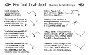 Adobe Pen Tool Cheatsheet
