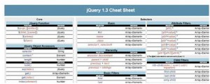 jQuery 1.3 Cheat Sheet