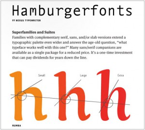 typography ebooks