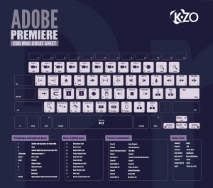 Adobe Premier CS6 Hot Keys