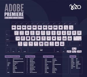 Adobe Premier CS6 Hot Keys