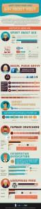Hosting Infographic