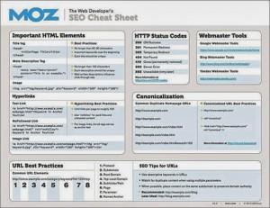 The Web Developer's SEO Cheat Sheet 2.0
