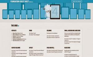 Foundation Cheat Sheet