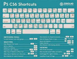 Photoshop CS6 Cheat Sheet