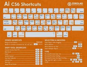 Adobe Illustrator CS6 Shortcuts Cheat Sheet