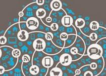Your Business is Starting to Use Social Media – So What?