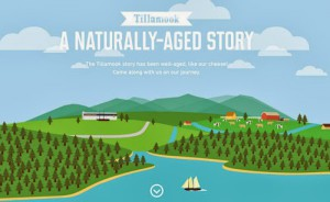 A Naturally Aged Story