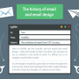 The History of Email and Email Design